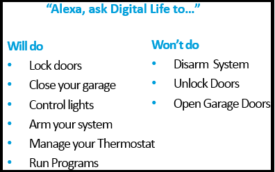 Alexa ask Digital Life